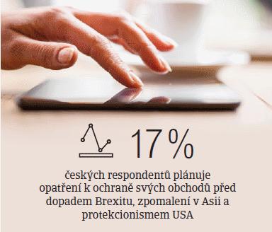 Ochrana obchodů v ČR